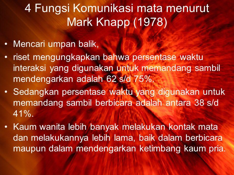 4 Fungsi Komunikasi mata menurut Mark Knapp (1978)