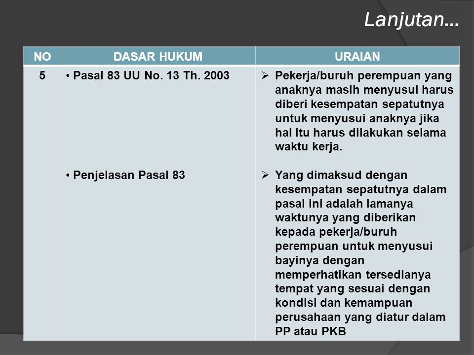 Lanjutan… NO DASAR HUKUM URAIAN 5 Pasal 83 UU No. 13 Th. 2003