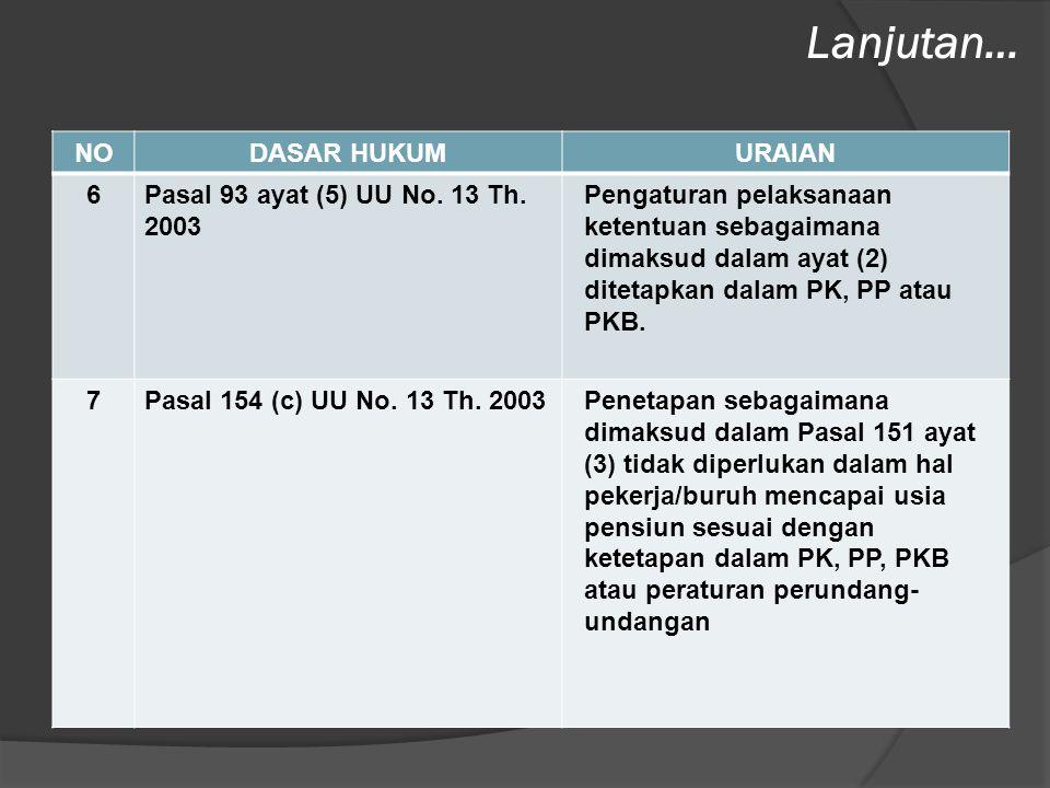 Lanjutan… NO DASAR HUKUM URAIAN 6 Pasal 93 ayat (5) UU No. 13 Th. 2003