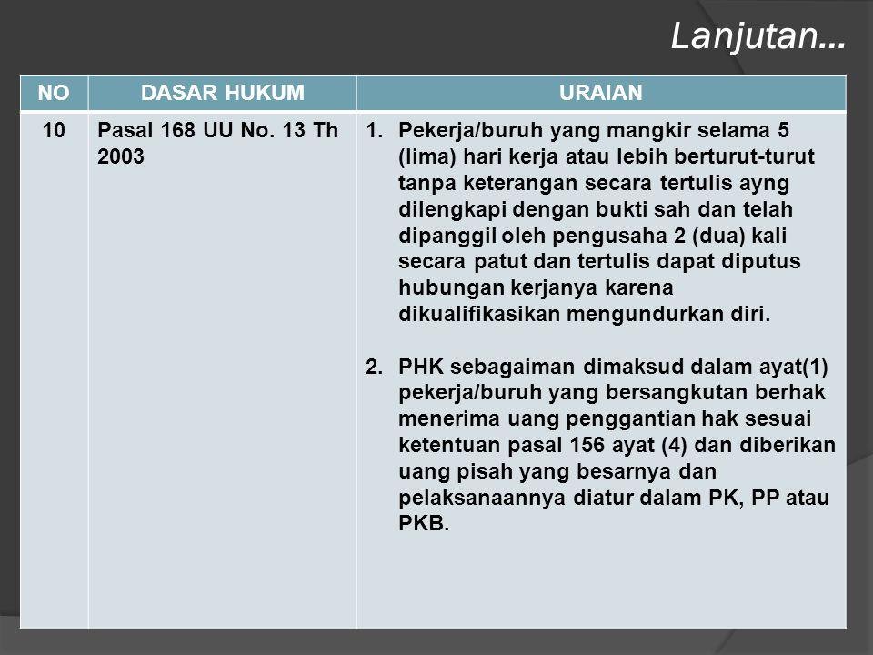 Lanjutan… NO DASAR HUKUM URAIAN 10 Pasal 168 UU No. 13 Th 2003