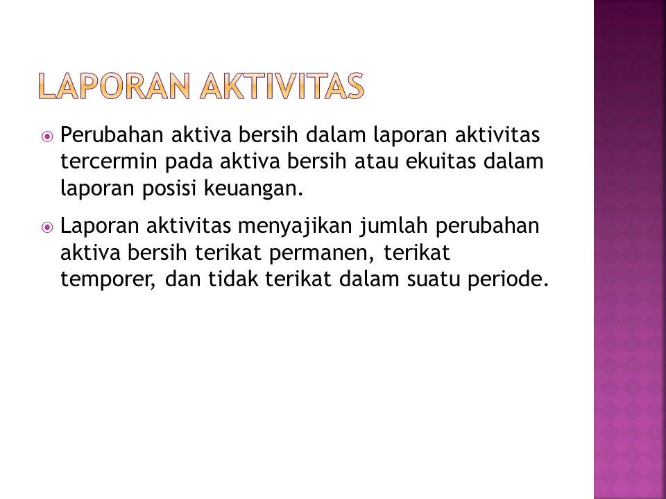Laporan aktivitas Perubahan aktiva bersih dalam laporan aktivitas tercermin pada aktiva bersih atau ekuitas dalam laporan posisi keuangan.