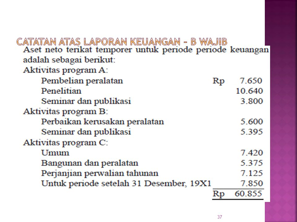 Catatan atas Laporan Keuangan – B Wajib