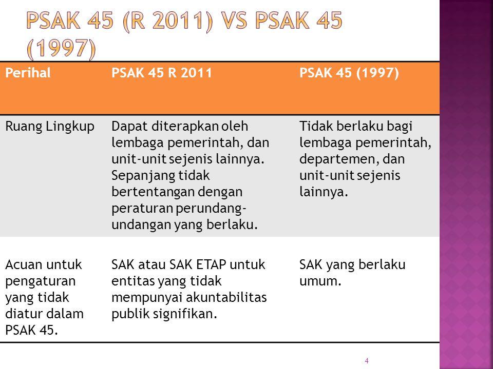 PSAK 45 (R 2011) VS PSAK 45 (1997) Perihal PSAK 45 R 2011