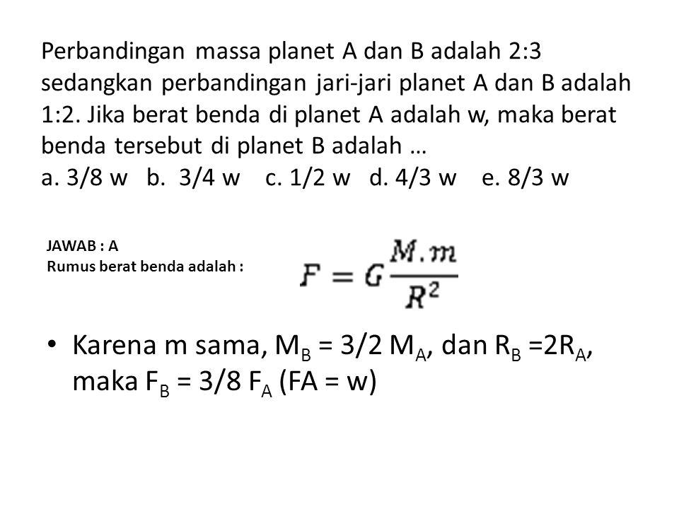 Karena m sama, MB = 3/2 MA, dan RB =2RA, maka FB = 3/8 FA (FA = w)