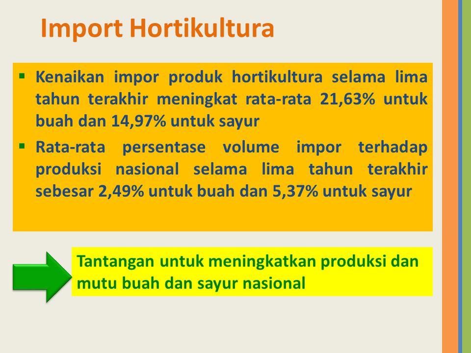 Import Hortikultura Kenaikan impor produk hortikultura selama lima tahun terakhir meningkat rata-rata 21,63% untuk buah dan 14,97% untuk sayur.