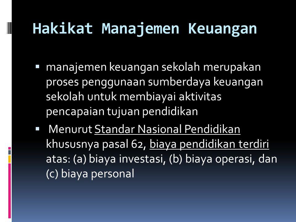 Hakikat Manajemen Keuangan