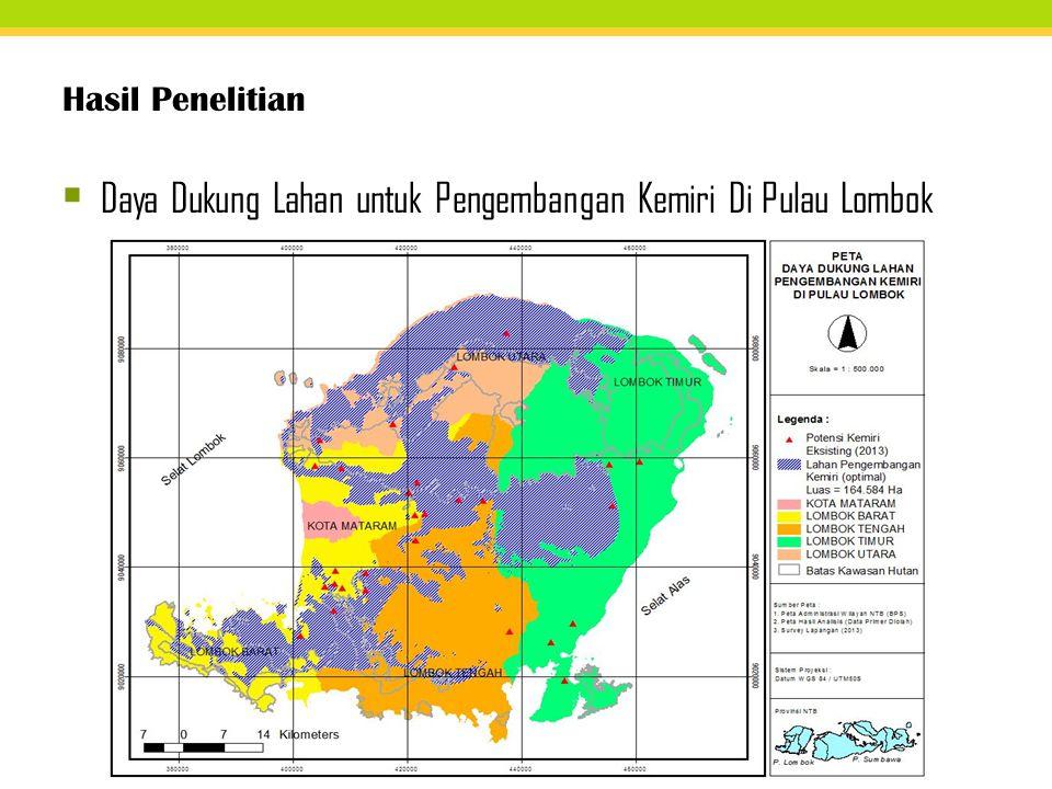 Daya Dukung Lahan untuk Pengembangan Kemiri Di Pulau Lombok