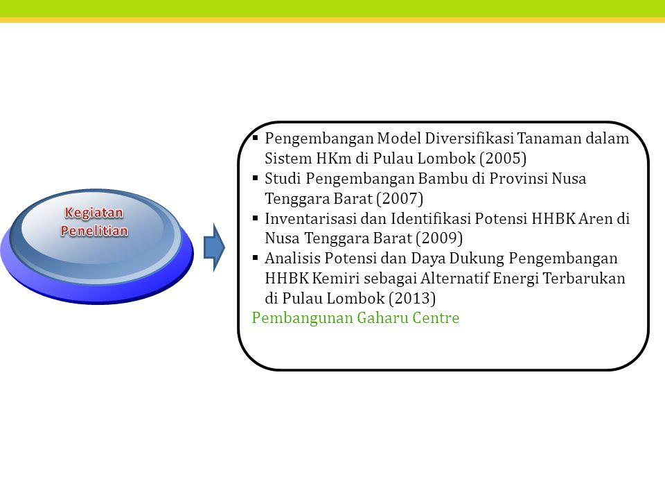 Studi Pengembangan Bambu di Provinsi Nusa Tenggara Barat (2007)