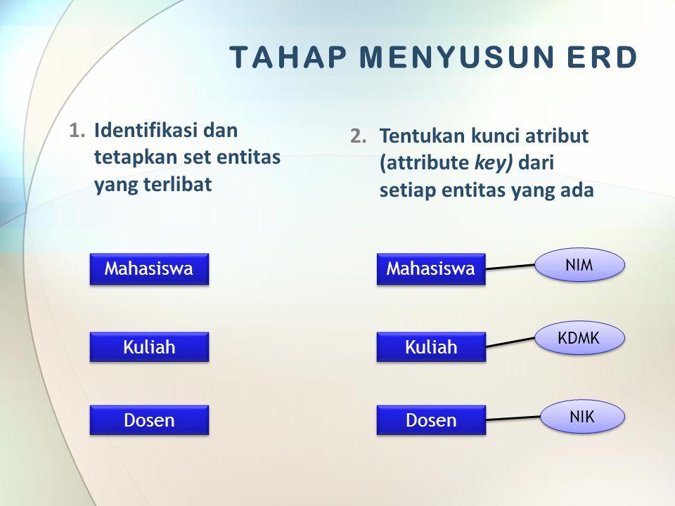 TAHAP MENYUSUN ERD Identifikasi dan tetapkan set entitas yang terlibat