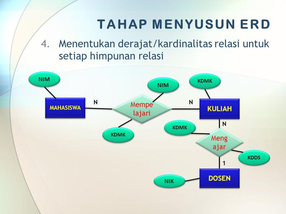 TAHAP MENYUSUN ERD Menentukan derajat/kardinalitas relasi untuk setiap himpunan relasi. MAHASISWA.