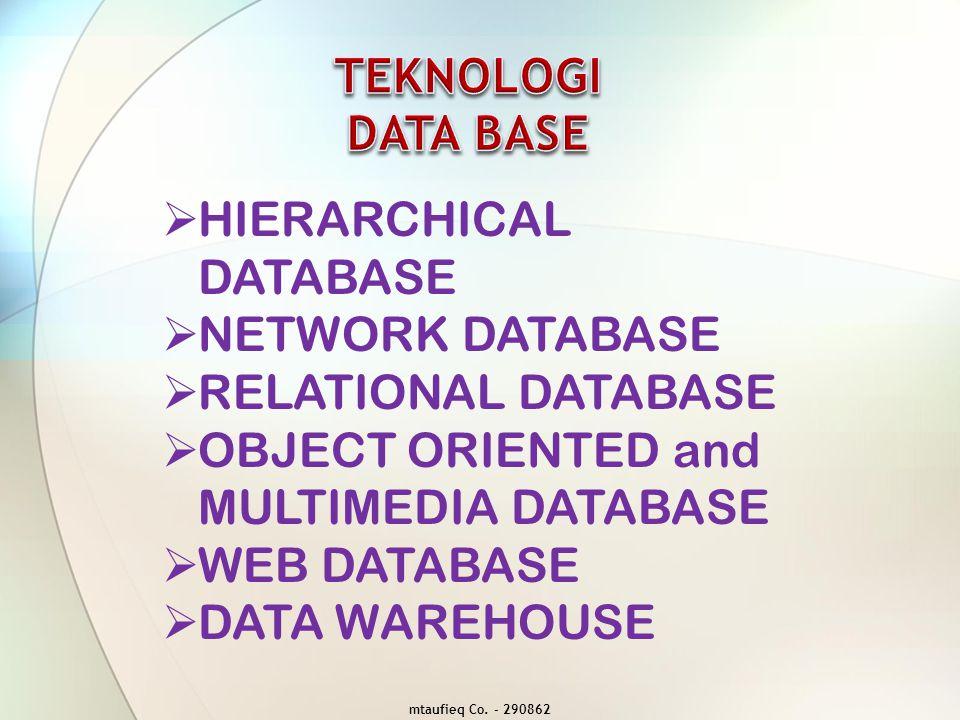 HIERARCHICAL DATABASE NETWORK DATABASE RELATIONAL DATABASE