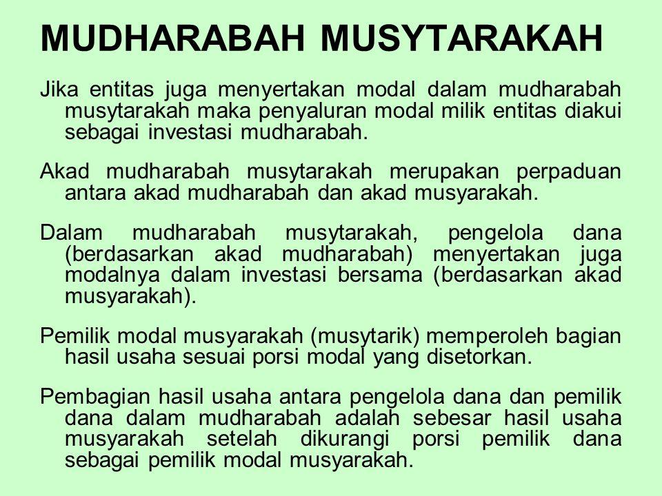 MUDHARABAH MUSYTARAKAH