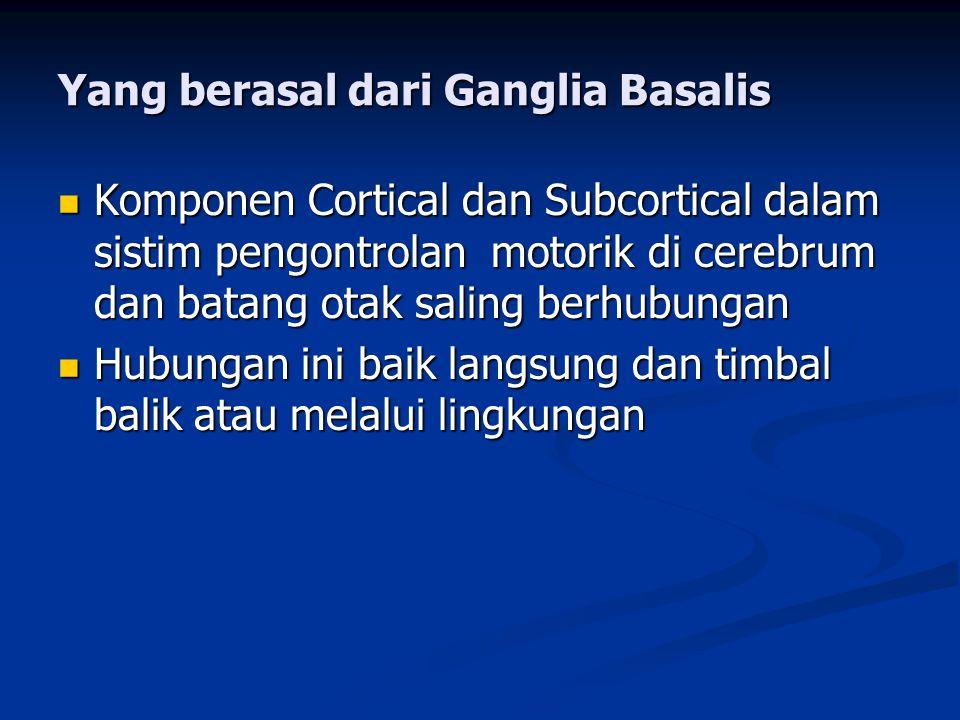 Yang berasal dari Ganglia Basalis