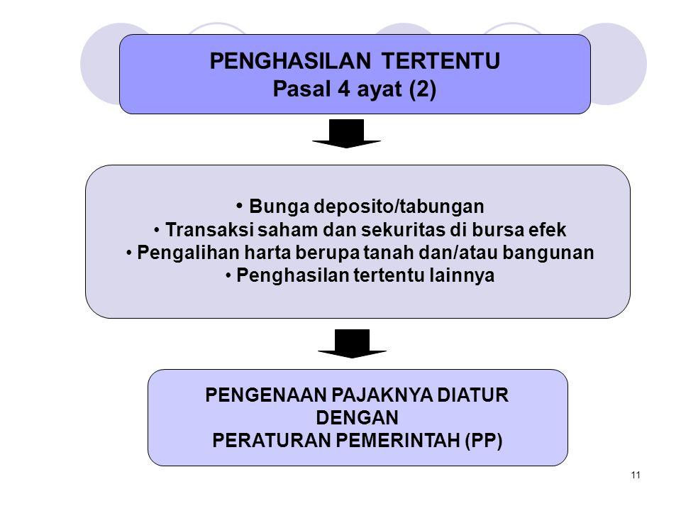 PENGHASILAN TERTENTU Pasal 4 ayat (2)