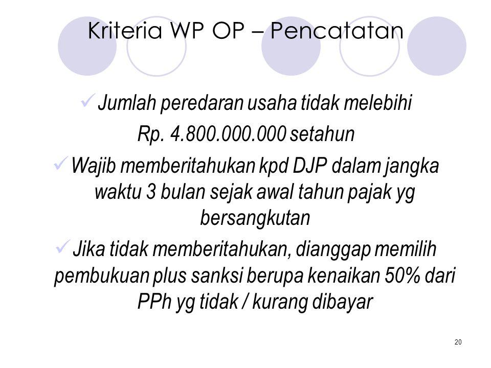 Kriteria WP OP – Pencatatan
