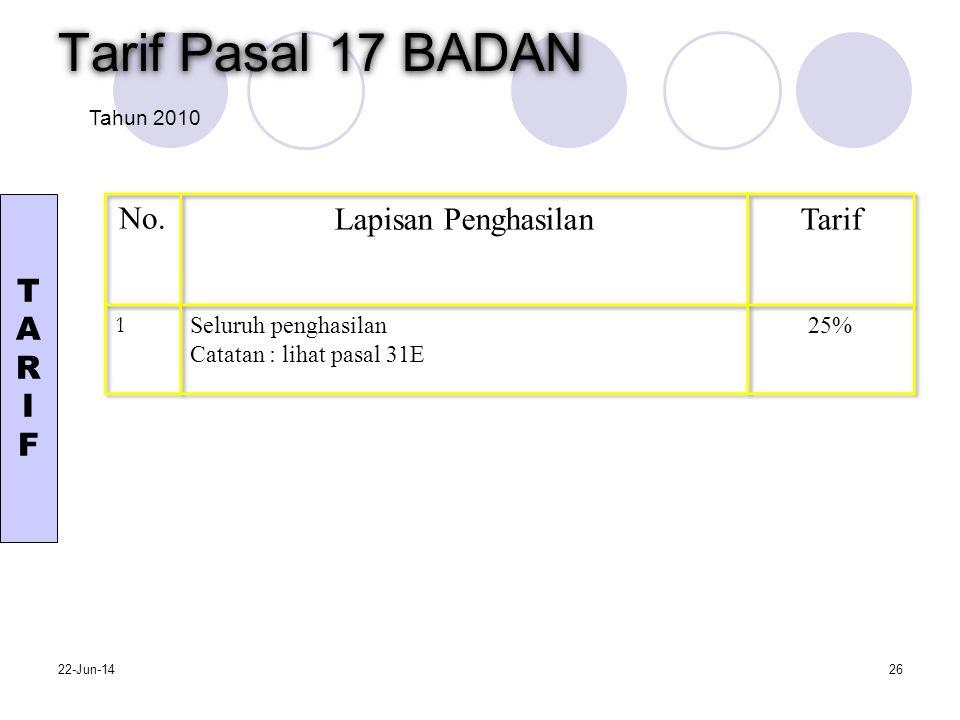 Tarif Pasal 17 BADAN T A R I F No. Lapisan Penghasilan Tarif 1