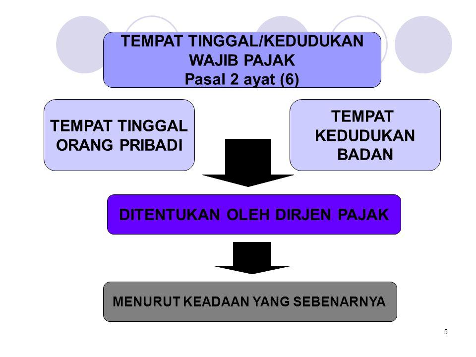 TEMPAT TINGGAL/KEDUDUKAN WAJIB PAJAK Pasal 2 ayat (6)