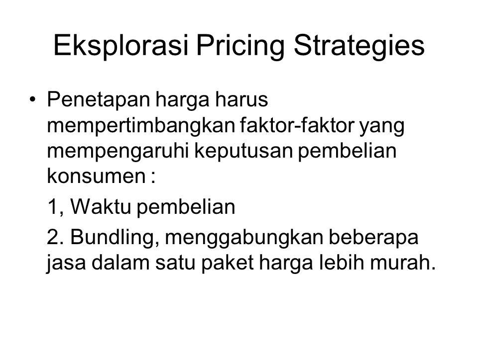 Eksplorasi Pricing Strategies