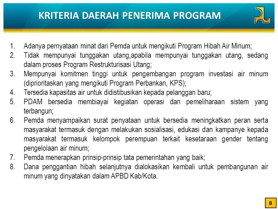 KRITERIA DAERAH PENERIMA PROGRAM