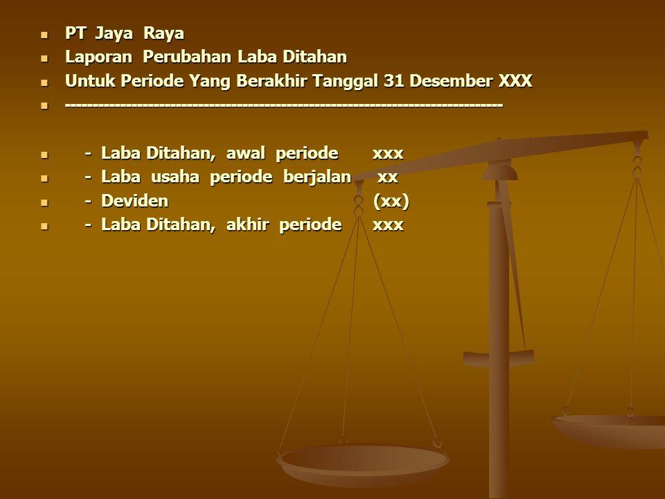 PT Jaya Raya Laporan Perubahan Laba Ditahan. Untuk Periode Yang Berakhir Tanggal 31 Desember XXX.