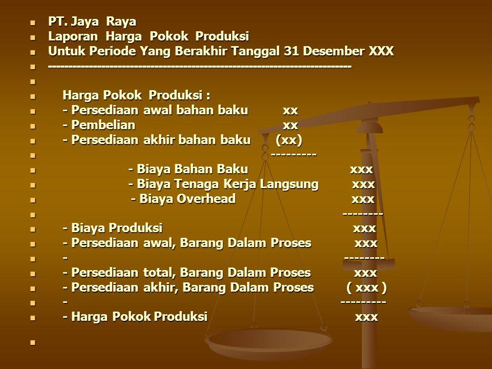 PT. Jaya Raya Laporan Harga Pokok Produksi. Untuk Periode Yang Berakhir Tanggal 31 Desember XXX.
