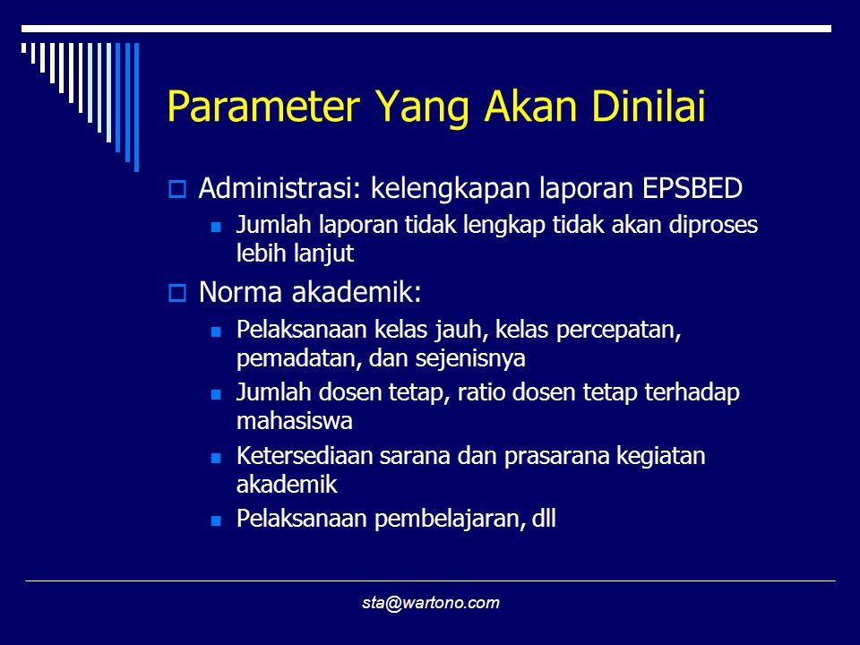 Parameter Yang Akan Dinilai