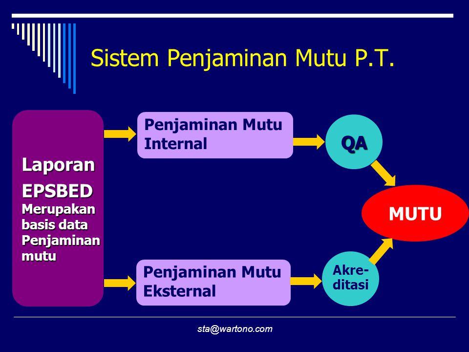 Sistem Penjaminan Mutu P.T.