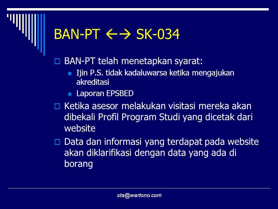 BAN-PT  SK-034 BAN-PT telah menetapkan syarat: