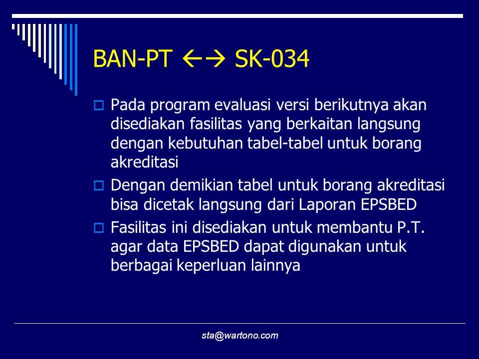 BAN-PT  SK-034