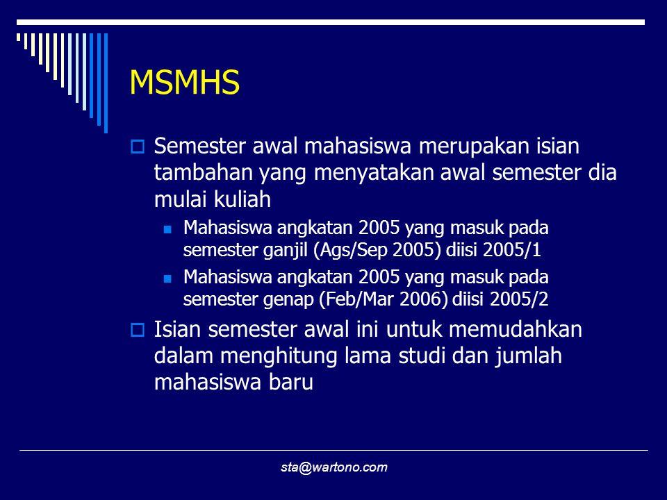 MSMHS Semester awal mahasiswa merupakan isian tambahan yang menyatakan awal semester dia mulai kuliah.