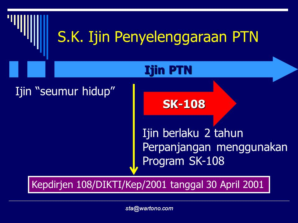 S.K. Ijin Penyelenggaraan PTN