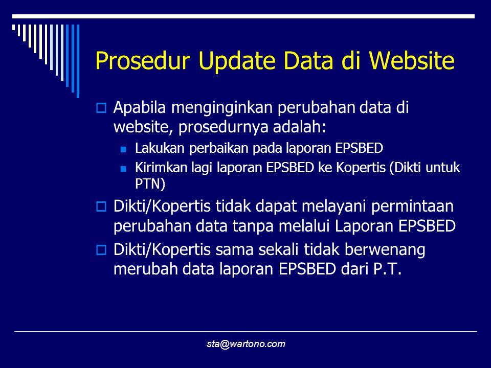 Prosedur Update Data di Website