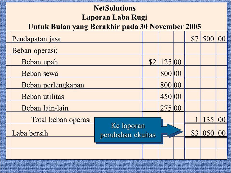 Untuk Bulan yang Berakhir pada 30 November 2005