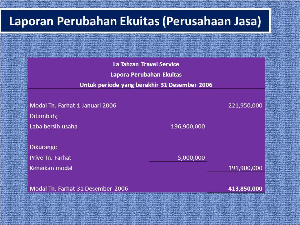 Laporan Perubahan Ekuitas (Perusahaan Jasa)