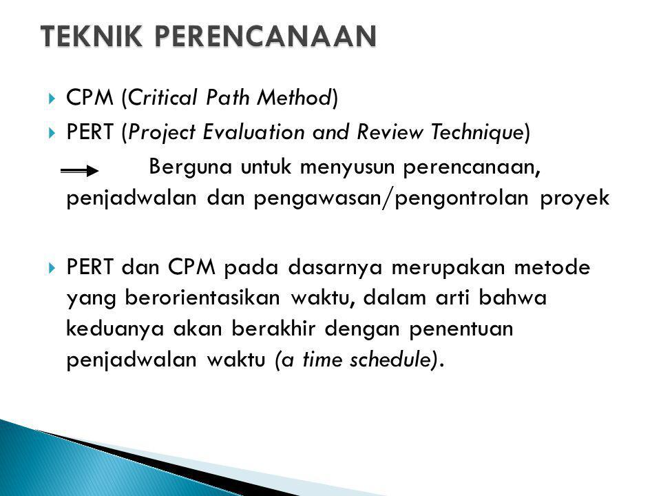 TEKNIK PERENCANAAN CPM (Critical Path Method)