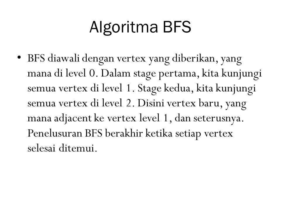 Algoritma BFS