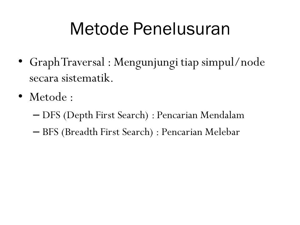 Metode Penelusuran Graph Traversal : Mengunjungi tiap simpul/node secara sistematik. Metode : DFS (Depth First Search) : Pencarian Mendalam.