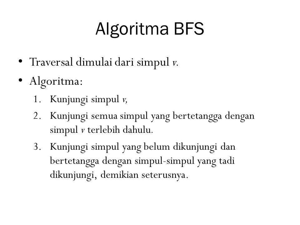 Algoritma BFS Traversal dimulai dari simpul v. Algoritma: