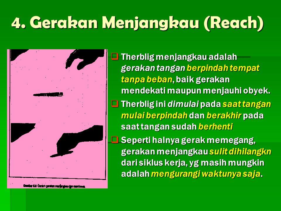 4. Gerakan Menjangkau (Reach)