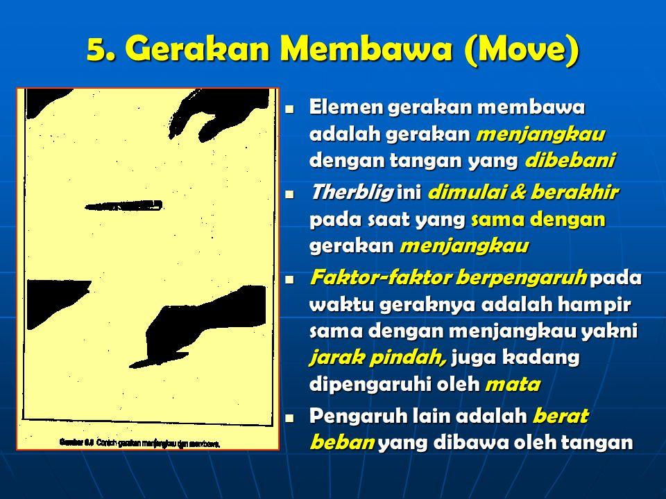 5. Gerakan Membawa (Move)