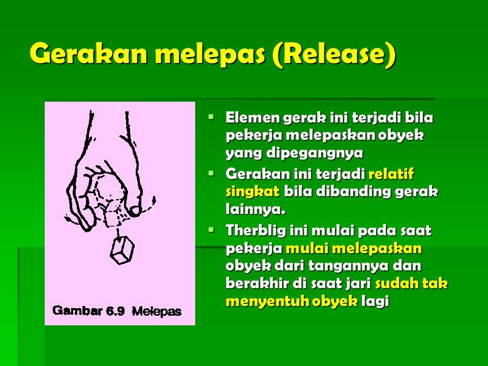Gerakan melepas (Release)