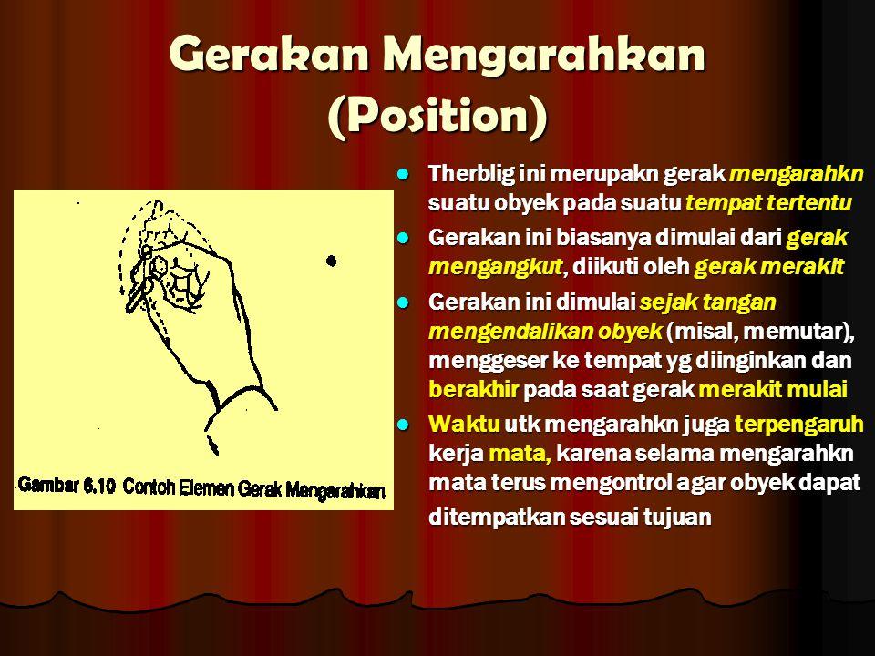 Gerakan Mengarahkan (Position)