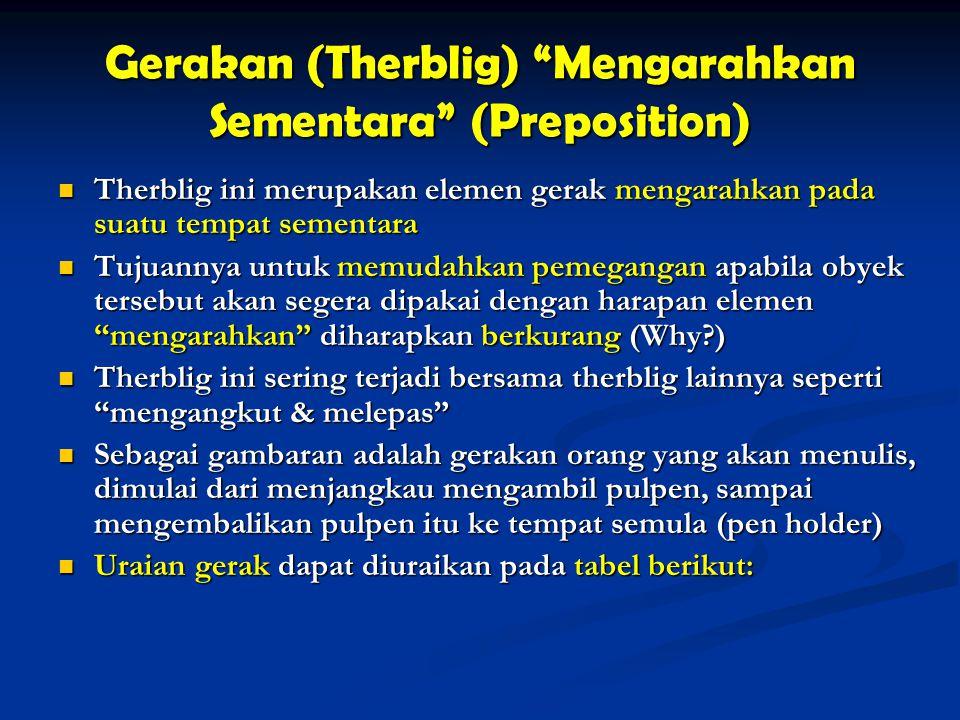 Gerakan (Therblig) Mengarahkan Sementara (Preposition)