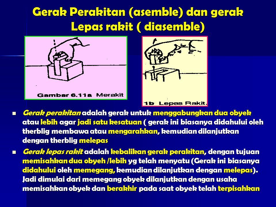 Gerak Perakitan (asemble) dan gerak Lepas rakit ( diasemble)