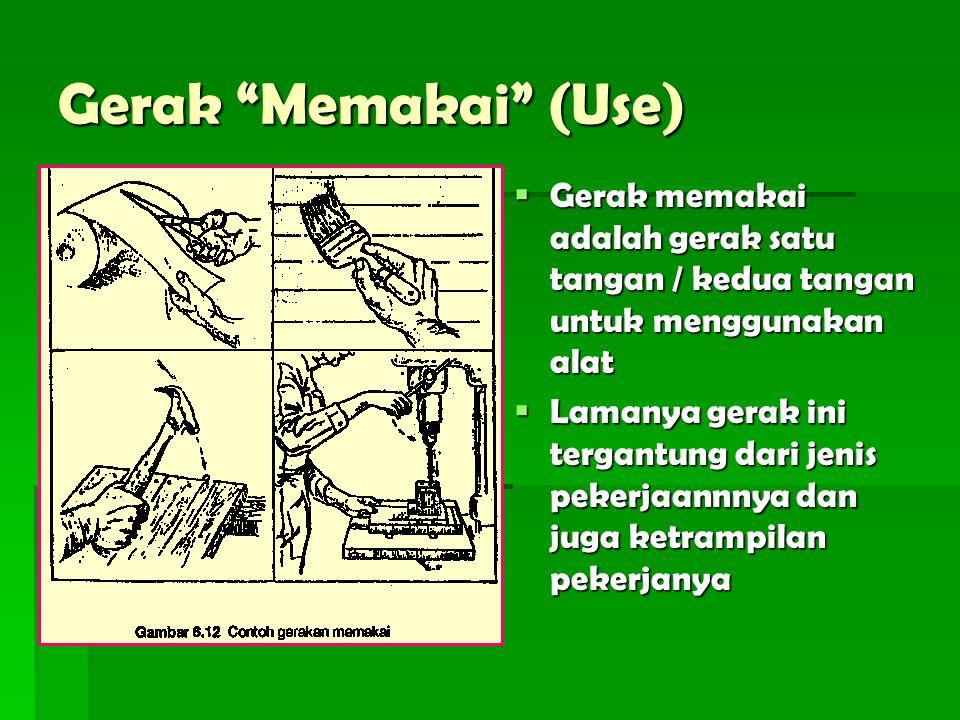 Gerak Memakai (Use) Gerak memakai adalah gerak satu tangan / kedua tangan untuk menggunakan alat.