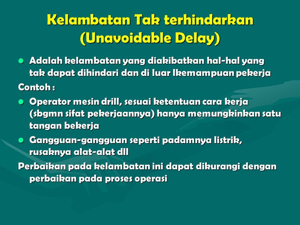 Kelambatan Tak terhindarkan (Unavoidable Delay)