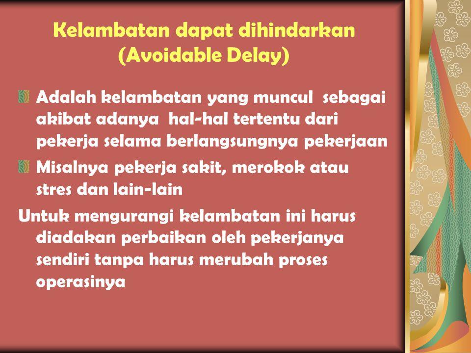 Kelambatan dapat dihindarkan (Avoidable Delay)