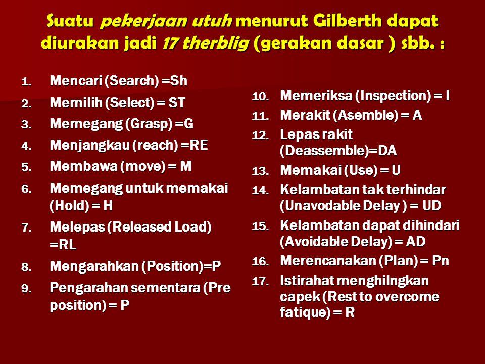 Suatu pekerjaan utuh menurut Gilberth dapat diurakan jadi 17 therblig (gerakan dasar ) sbb. :