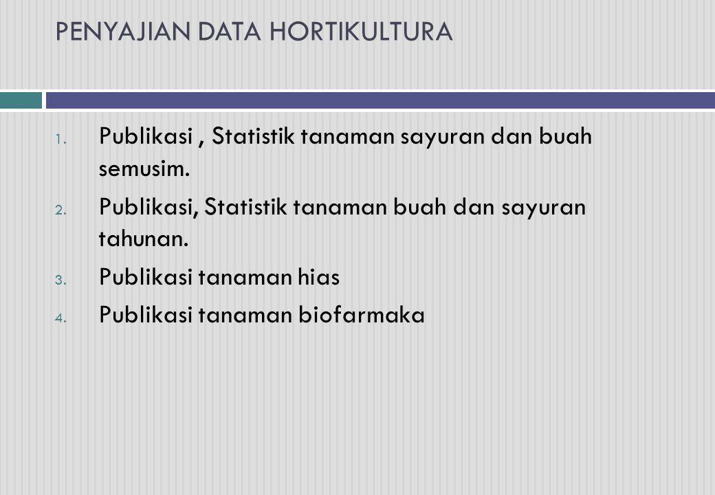 PENYAJIAN DATA HORTIKULTURA