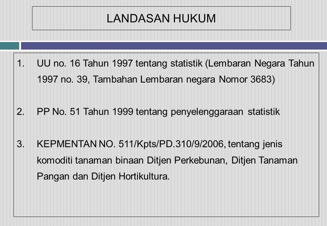 LANDASAN HUKUM 1. UU no. 16 Tahun 1997 tentang statistik (Lembaran Negara Tahun 1997 no. 39, Tambahan Lembaran negara Nomor 3683)